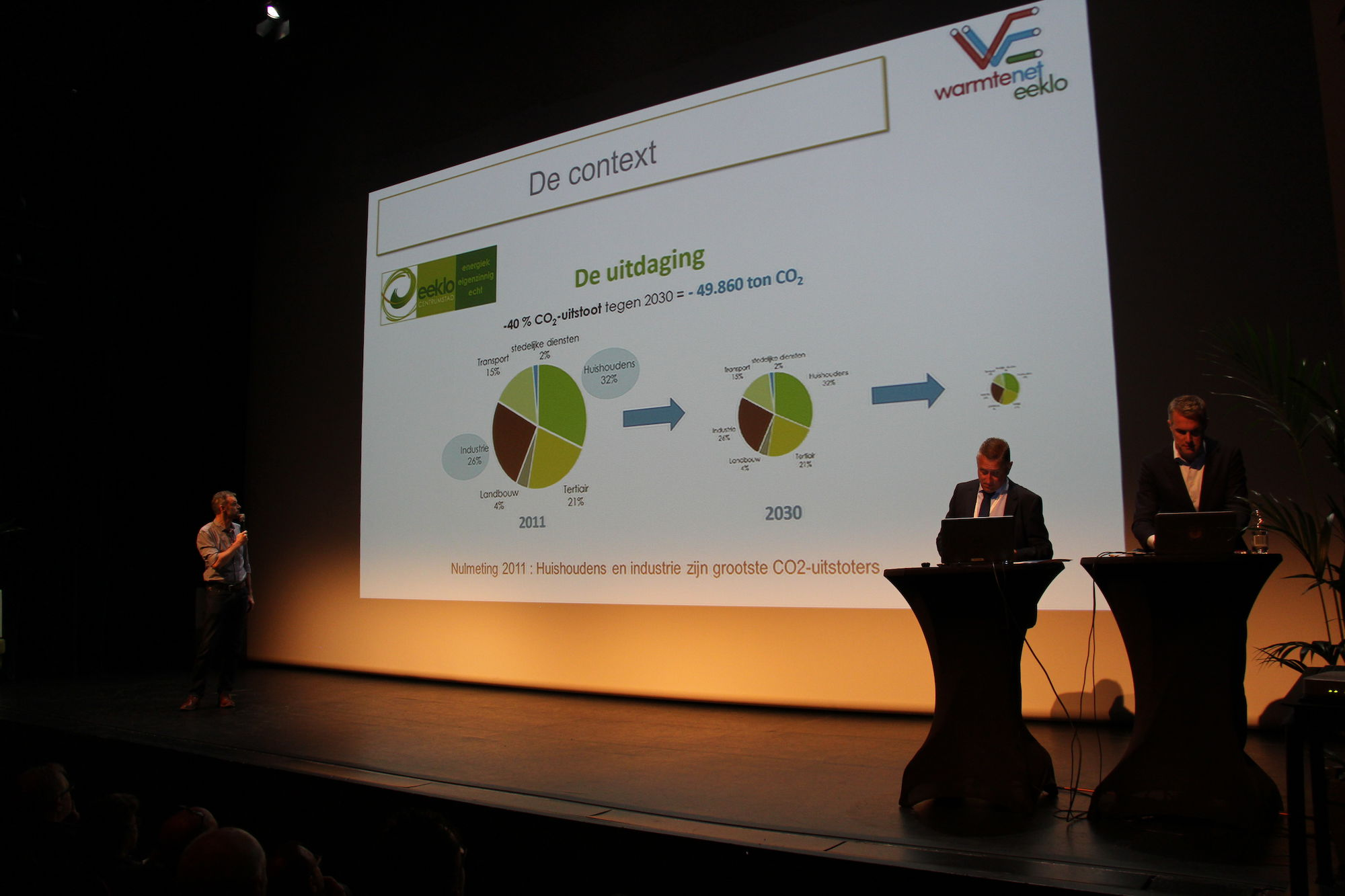 20180424_warmtecongres_VM_00008.JPG
